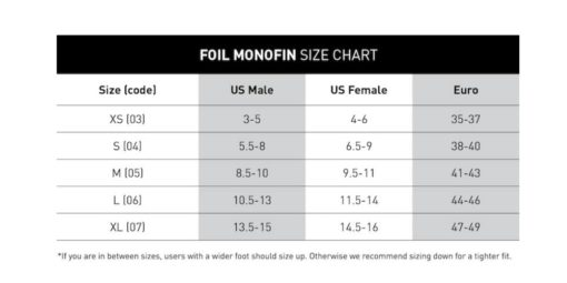FINIS Foil Monofin Size Chart
