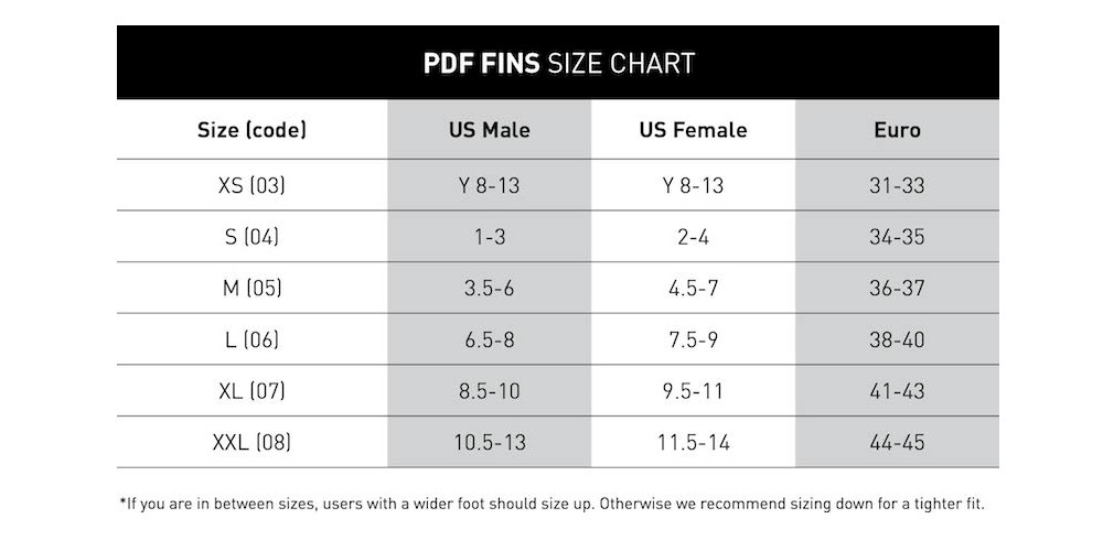 Positive Drive Fins versatile for all four strokes | FINIS SA